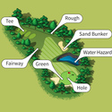 九州地方にある上田治設計のゴルフ場まとめ